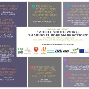 CMC pilnveidos savas kompetences mobilajā darbā ar jauniešiem
